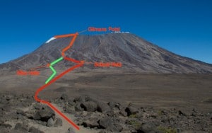 Parc national du KilimandjaroSite WebItinéraire